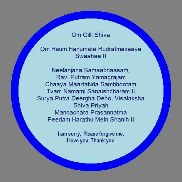 Saturn Shani protection | no  and words | Healing codes
