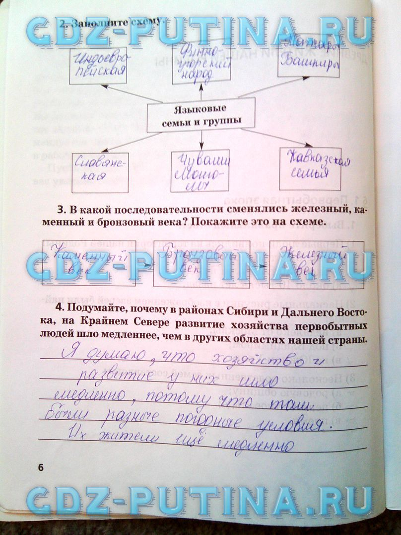Гдз по рабочей тетради история россии по истории данилов давыдова 8 класс