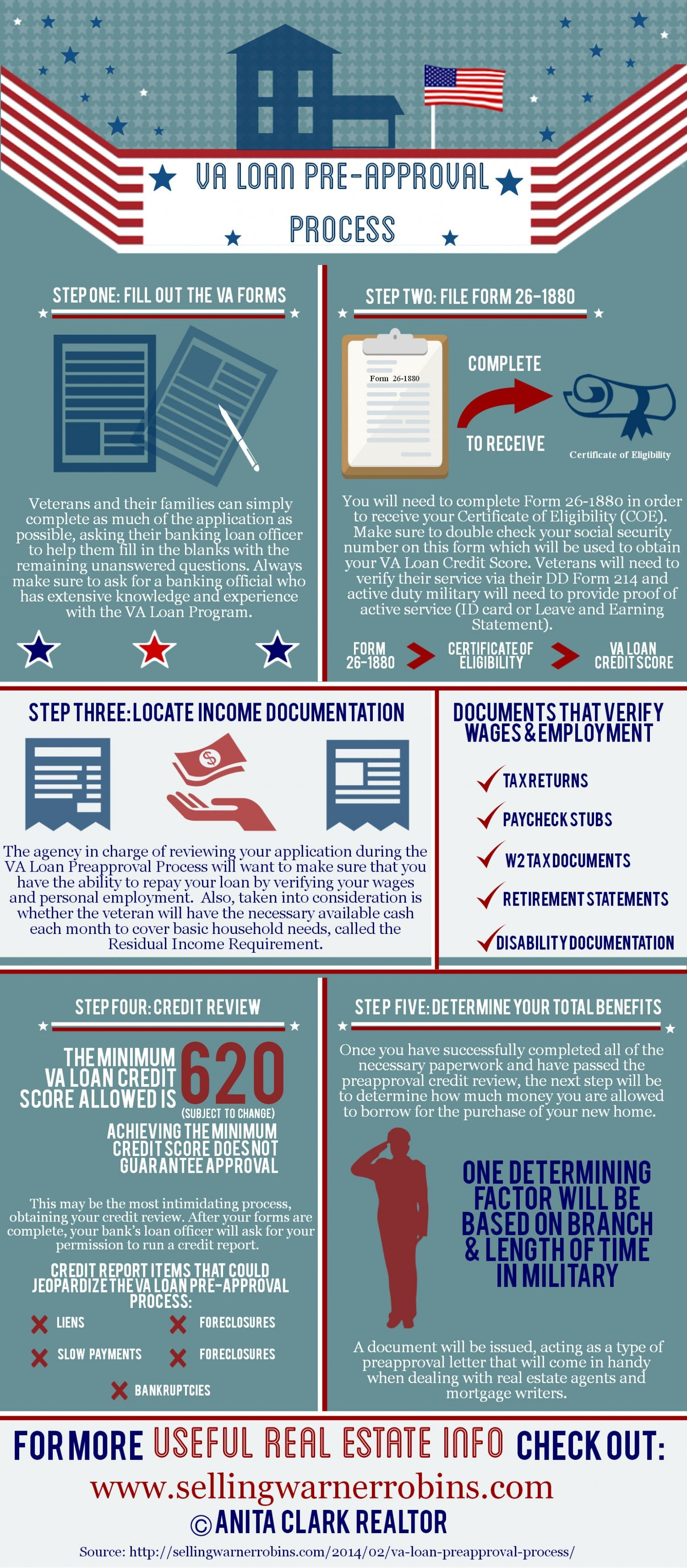 Va Loan Pre Approval Process Infographic Infographic Realestate