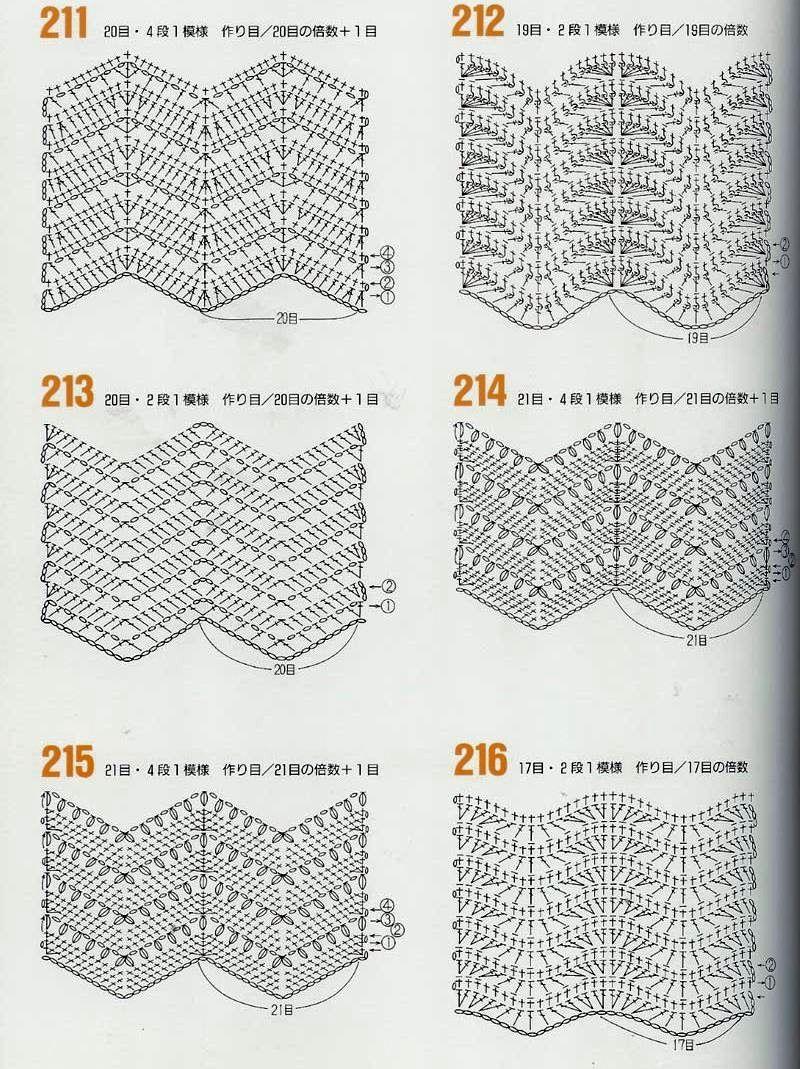 Zick-zack Reihen Häkelschrift | AA häkel decke | Pinterest ...