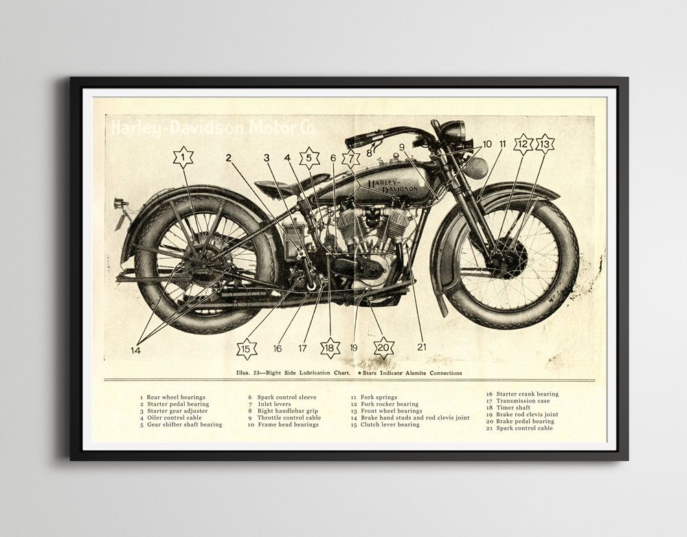 Harley Davidson 1929 Motorcycle POSTER! (Full-size 24
