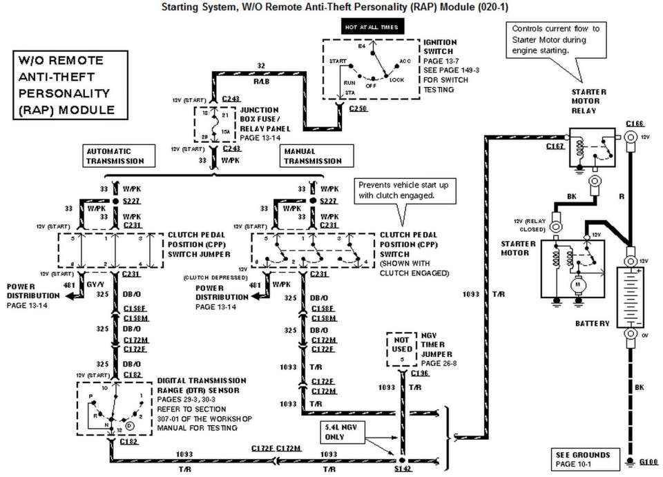 17 Printable Wiring Diagram 2005 Lincoln Town Car Car Diagram Wiringg Net Boat Wiring Tracker Boats Diagram