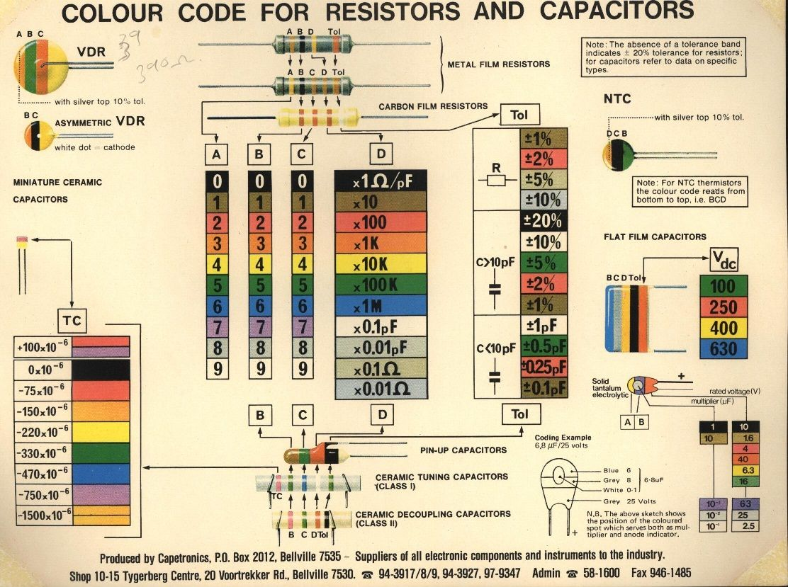 Resistor and capacitor color codes need to know pinterest tech resistor and capacitor color codes nvjuhfo Choice Image