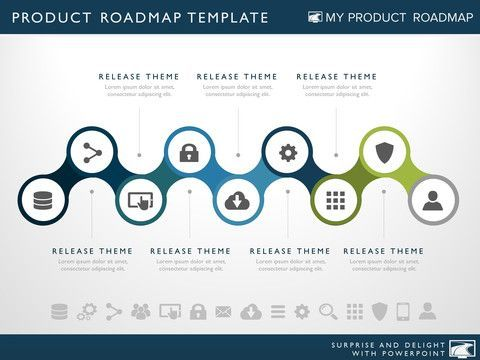 product strategy portfolio management development cycle project - roadmap powerpoint template