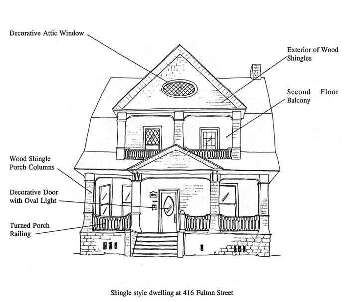 The Shingle Style also conveyed a sense of the house as