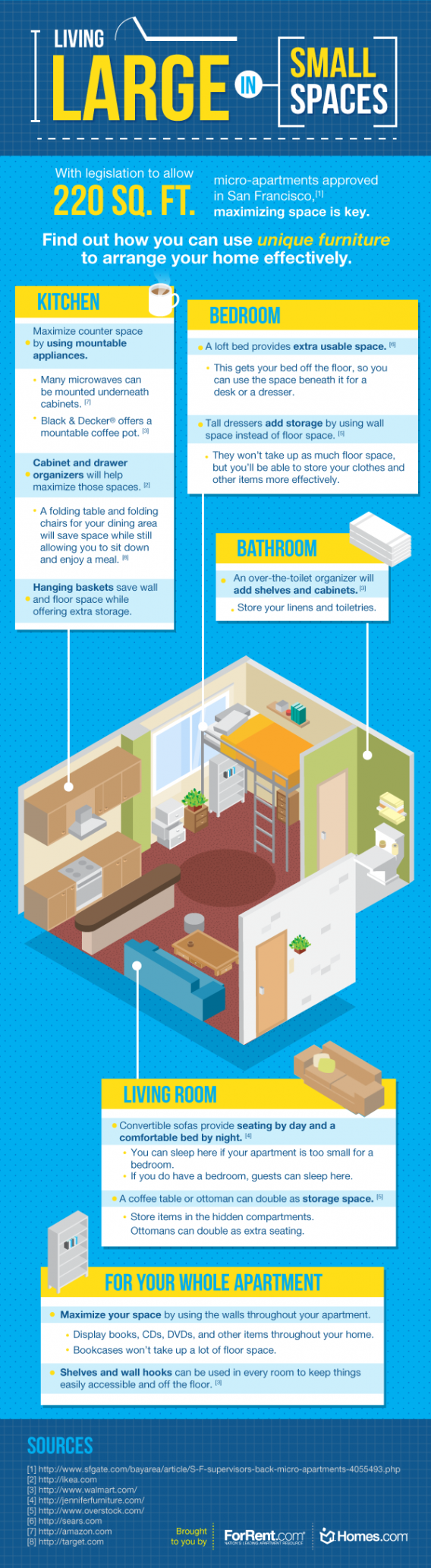 Living Large in Small Spaces Tips | ForRent