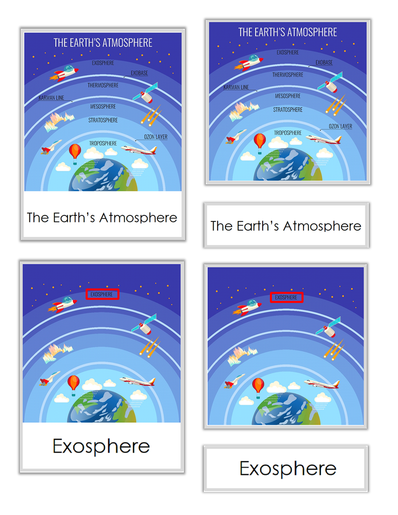 hight resolution of Layers of Atmosphere – 3 Part Cards   Layers of atmosphere