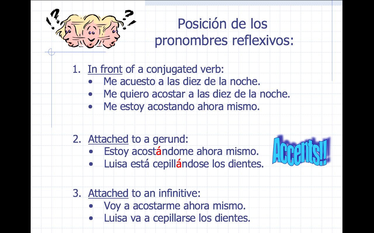 Spanish Reflexive Verbs Worksheet Spanish Reflexive Verbs Spanish Worksheets Verb Worksheets [ 1650 x 1275 Pixel ]
