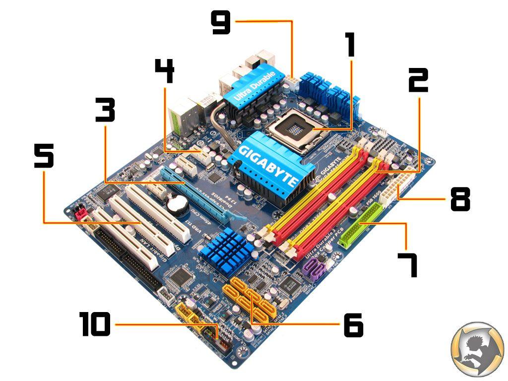 computer parts diagram   Comblend
