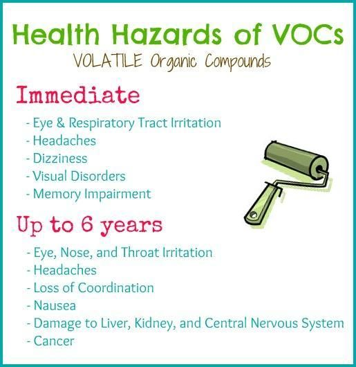 Voc Volatile Organic Compounds Toxicfreeliving See