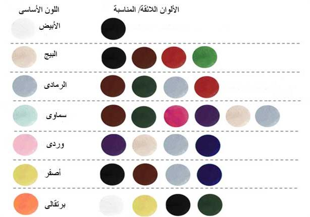 جدول تنسيق الالوان Recherche Google Color Grouping Colours Color