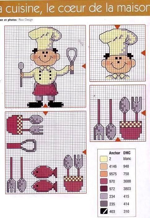 Punto de cruz cocina punto de cruz pinterest punto for Cocinas punto com