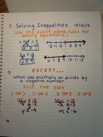 94 Math Functions And Inequalities Ideas In 2021 Middle School Math Inequality Teaching Math