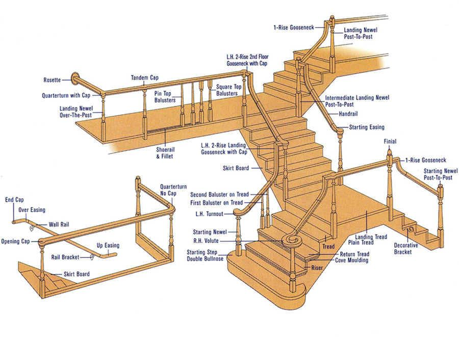 Stairs Components Stairs Stair Case Design Pinterest