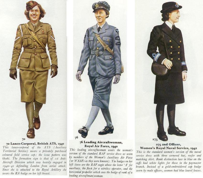 British women in uniform | World War II | Pinterest ...