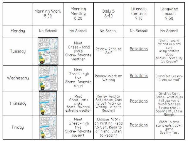 Week 3: Weather! {Visual Lesson Plans}   English ESL Lessons ...