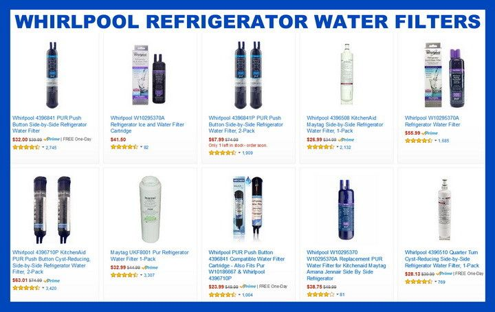 Whirlpool Refrigerator Water Filters – How Often Should I