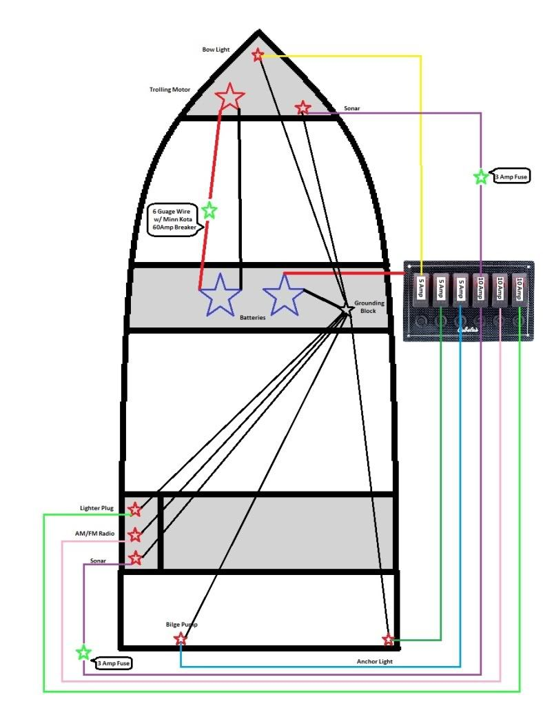 Updated Electric Guys Can You Look At My Wiring Diagram Jon Boat Boat Wiring Boat