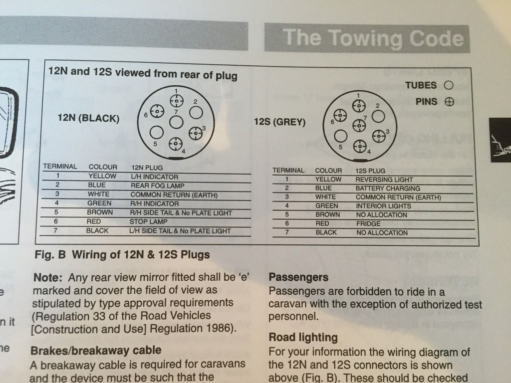 12 Clever 12s Wiring Diagram Caravan References Bacamajalah Caravan Trailer Wiring Diagram Diagram