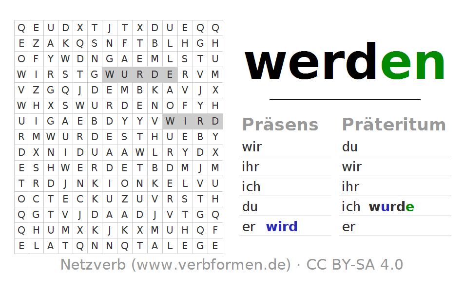 Kennenlernen verb conjugation