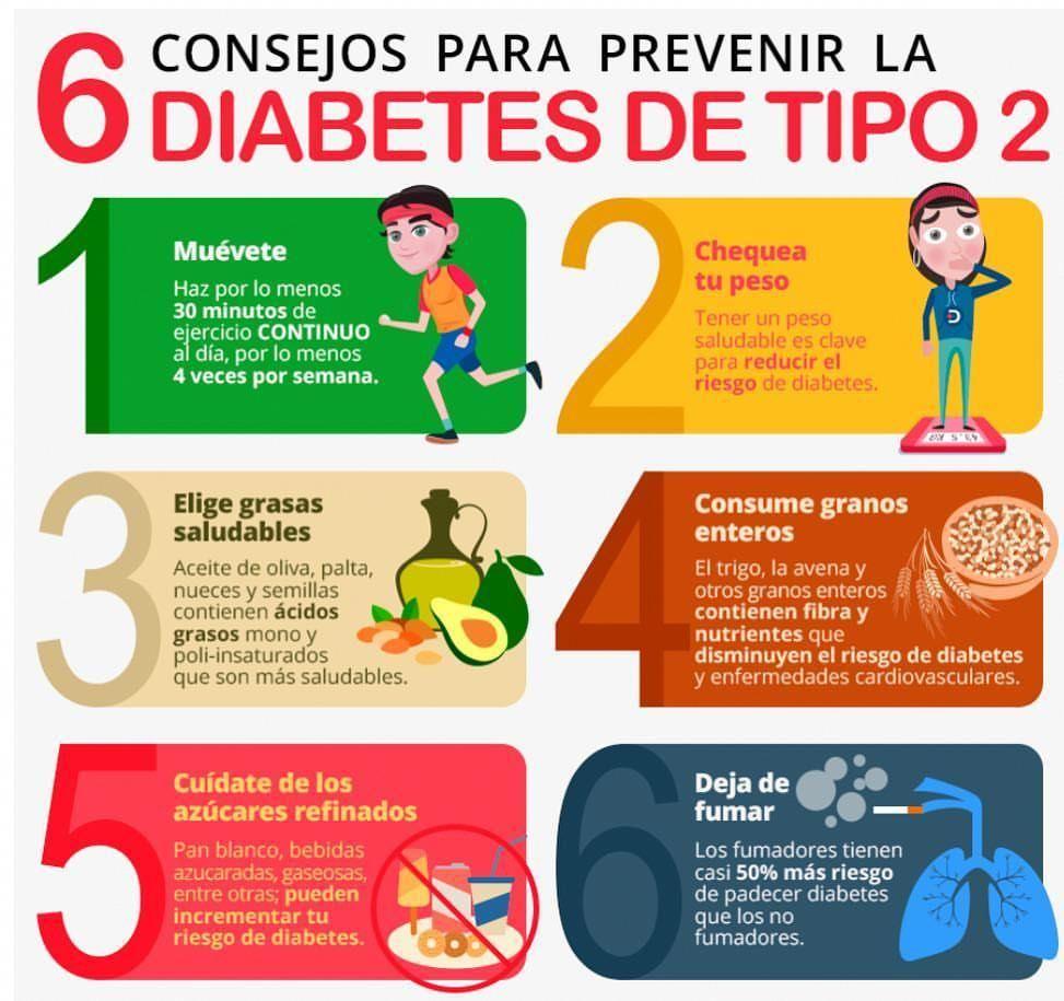 Yeux Vieux síntomas de diabetes