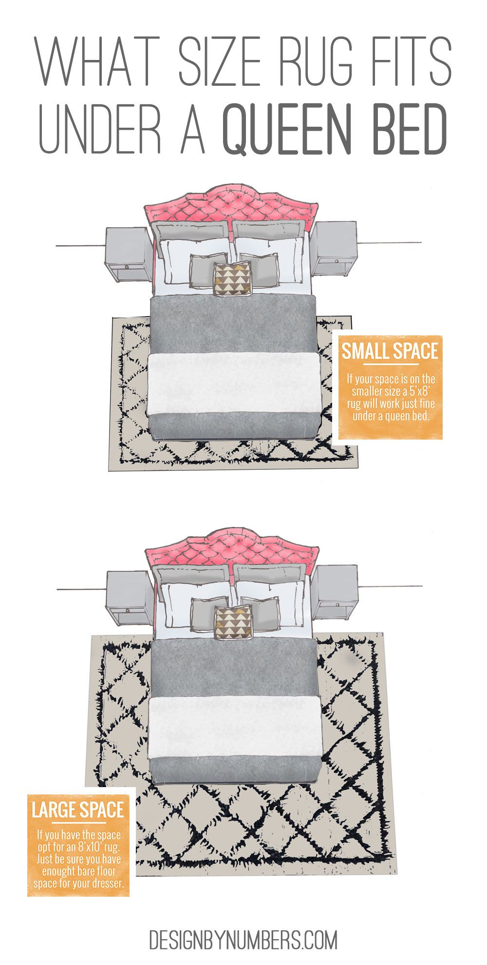 What size rug fits under a queen bed design by numbers home