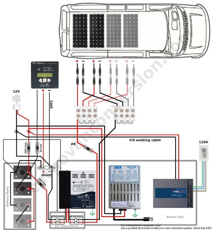 Pv schematic for a small rv pats borad pinterest small rv the calculated size of the battery bank the number and size of the solar panels and the other derived equipment are all comprised into a simple schematic swarovskicordoba Image collections