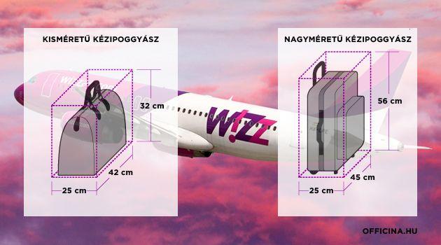 a39363abd569 Wizz Air kisokos 2015: kézipoggyász mérete, ára, tartalma és a feladott poggyász  díja és súlya