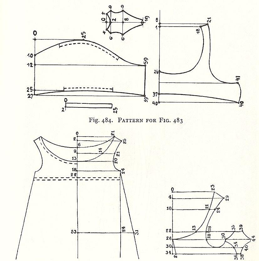 Les Fees Tisseuses Cherche Tuto Pour Robe Empire Robe Style Empire Robe Patron Robe