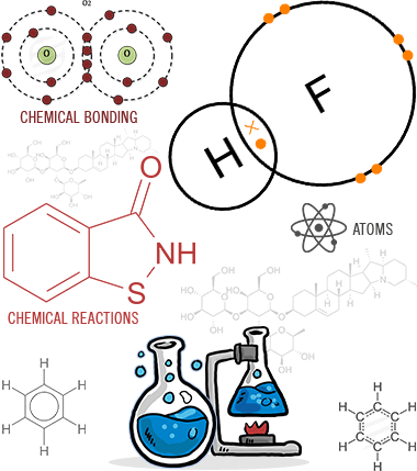 pin by essaycorp on chemistry assignment help chemistry assignment help online by essaycorp is a one stop solution for students our experts can help you all types of chemistry homework help