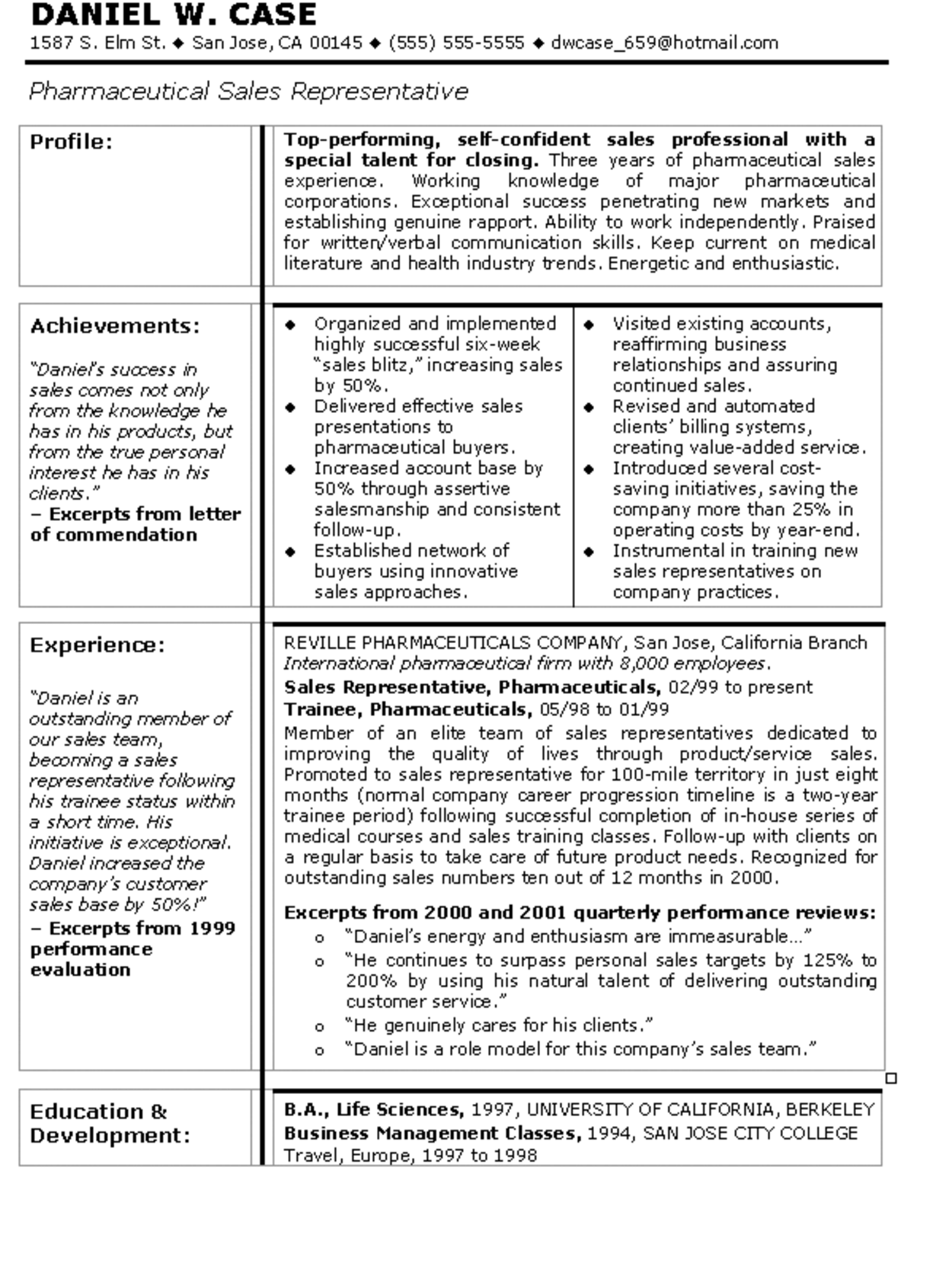 Sample Resume For Pharmaceutical Sales Manager Sample