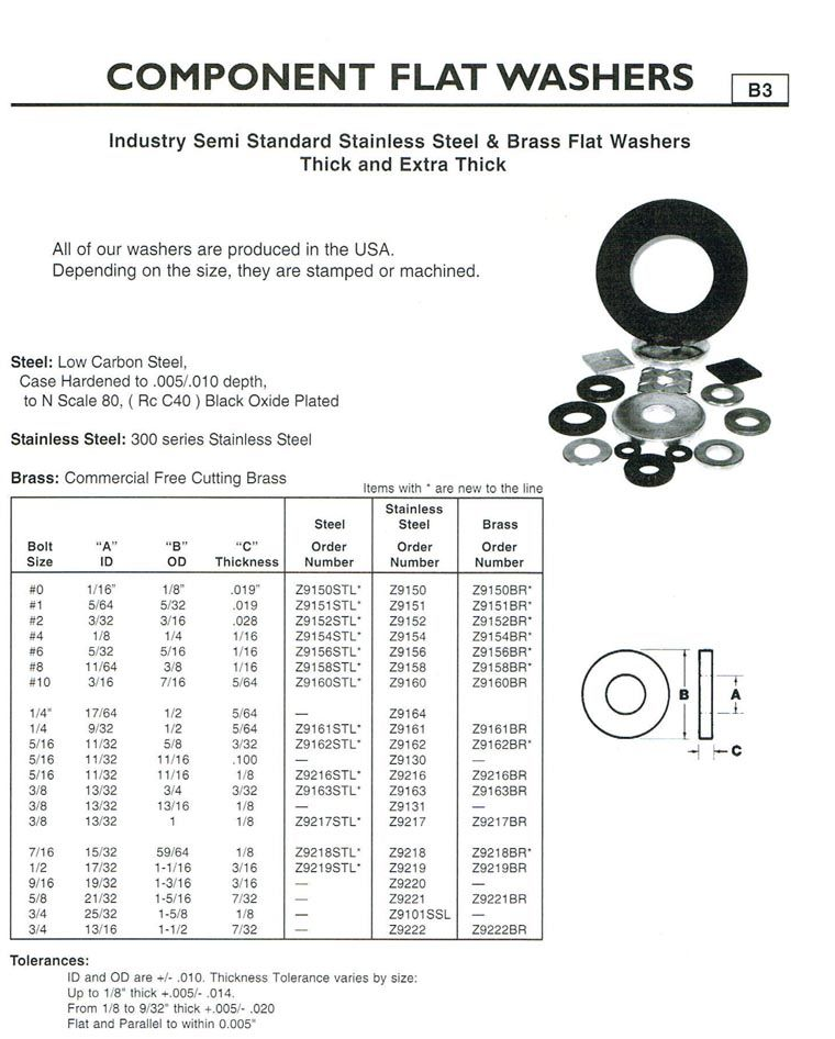 Awesome Faucet Washer Size Chart