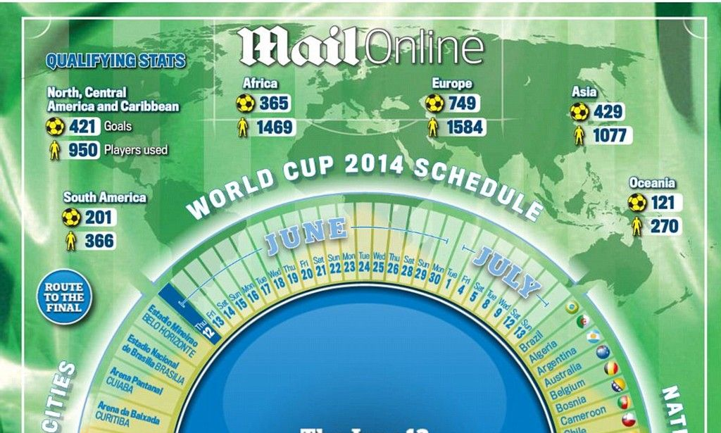 Interactive World Cup 2014 map