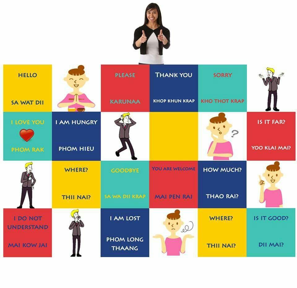 100 Core Thai Words - ThaiPod101