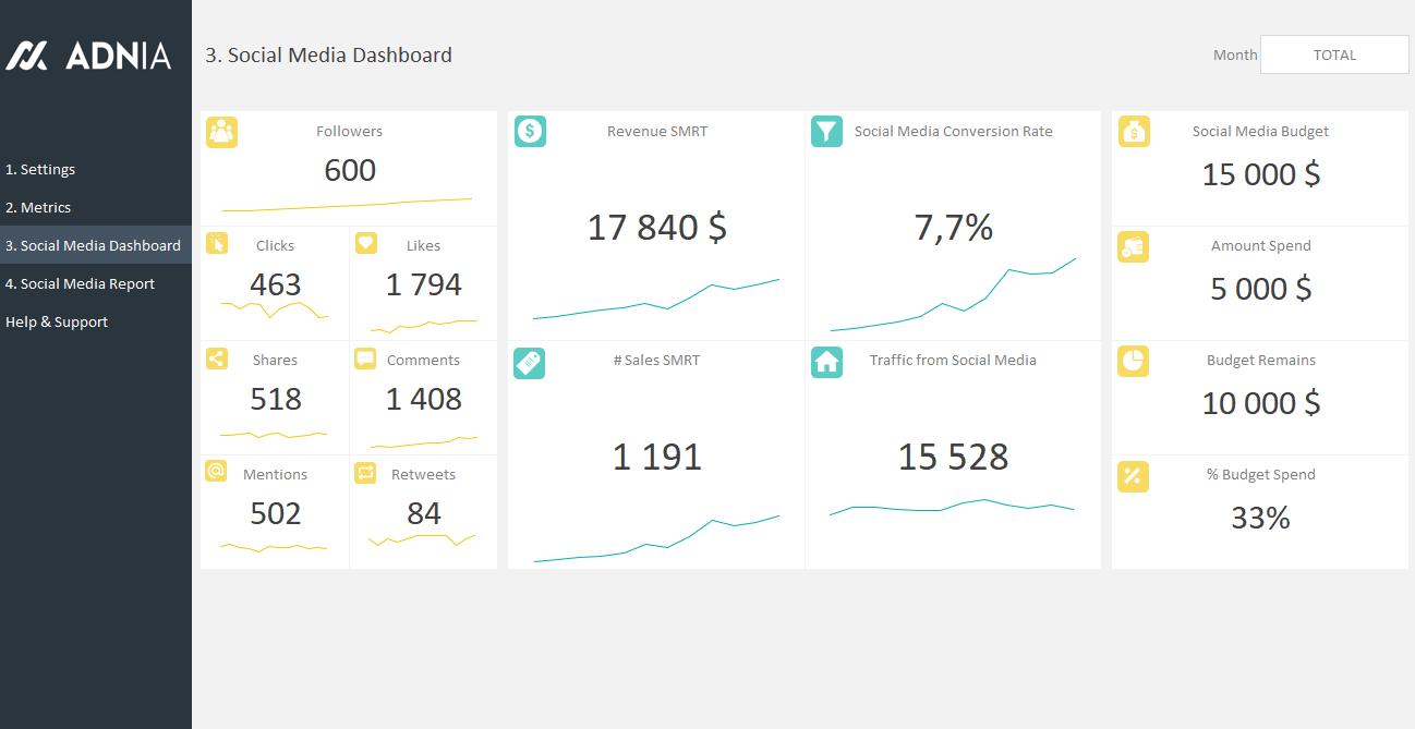 Social Media KPI Excel Template Excel Dashboards Pinterest - Kpi template