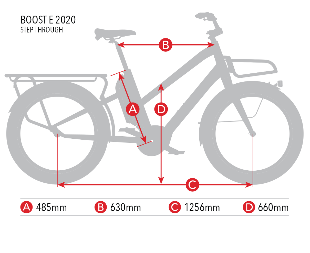 Pin On Choose The Right Cargo Bike Size