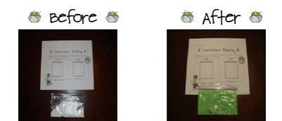 Fern Smith's Leprechaun Pudding Directions and Science Observation Sheet!