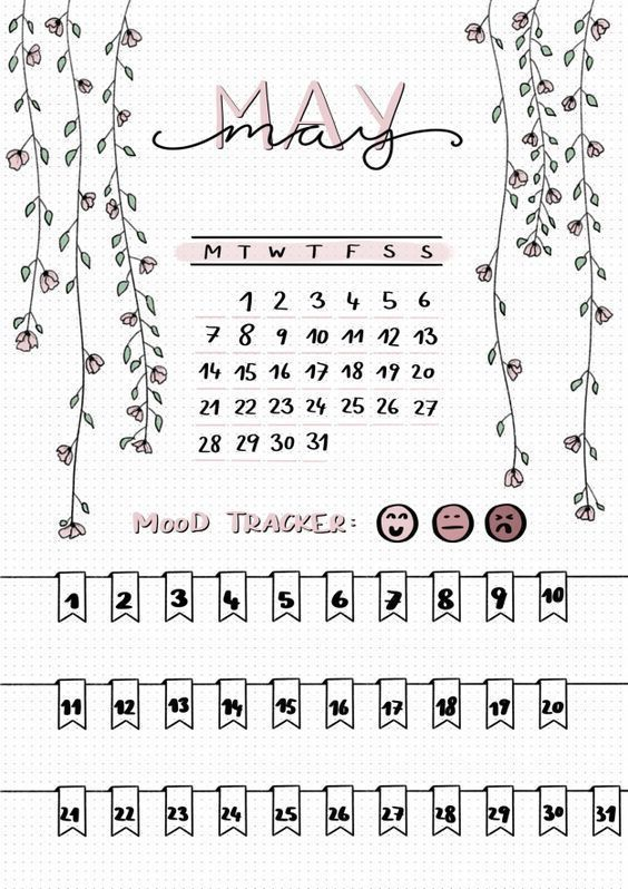 The monthly idea can be a bullet for the mood tracker – #A …