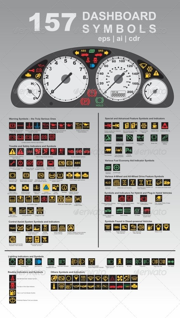 157 Dashboard Symbols Automotive Mechanic Car Symbols Automobile Engineering