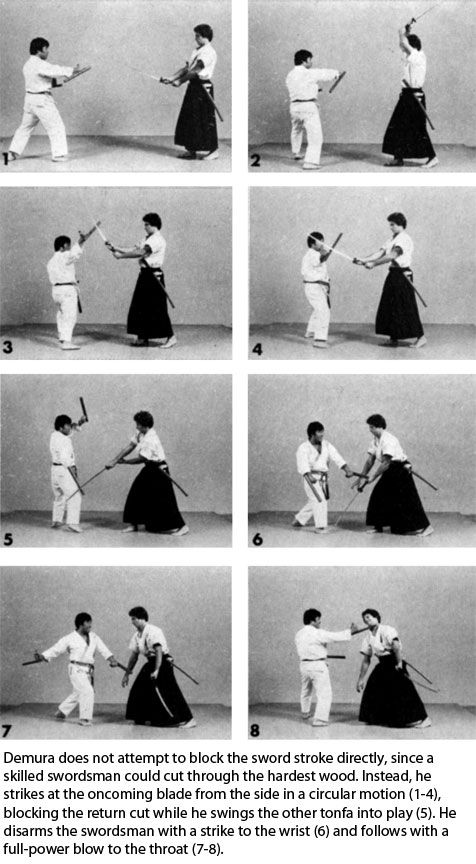 The Complete Edition Karate Weapons of Self-Defense Fumio Demuras