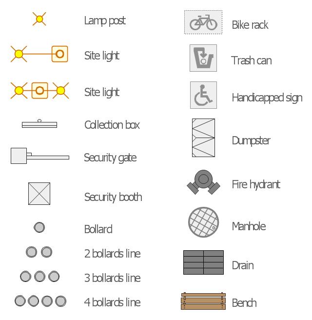 Image Result For Landscape Plan Drain Symbol Symbols Pinterest