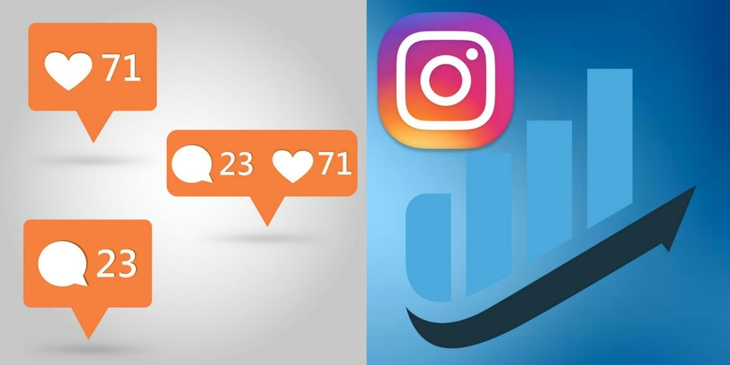Analyze Instagram Activities