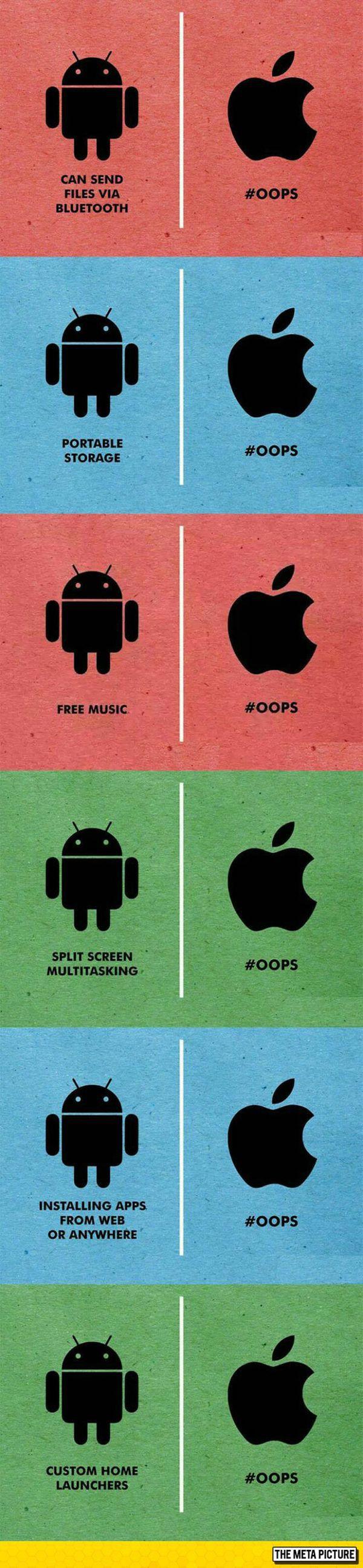 Iphone Vs Samsung Spongebob Meme