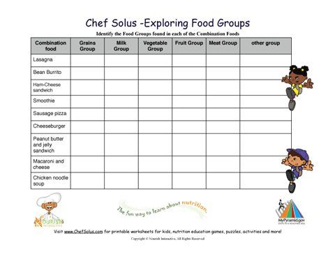 Printable Combination Foods Worksheet Combination Foods Have More Than One Fo Free Educational Printables High School Earth Science Educational Printables Free printable nutrition worksheets for