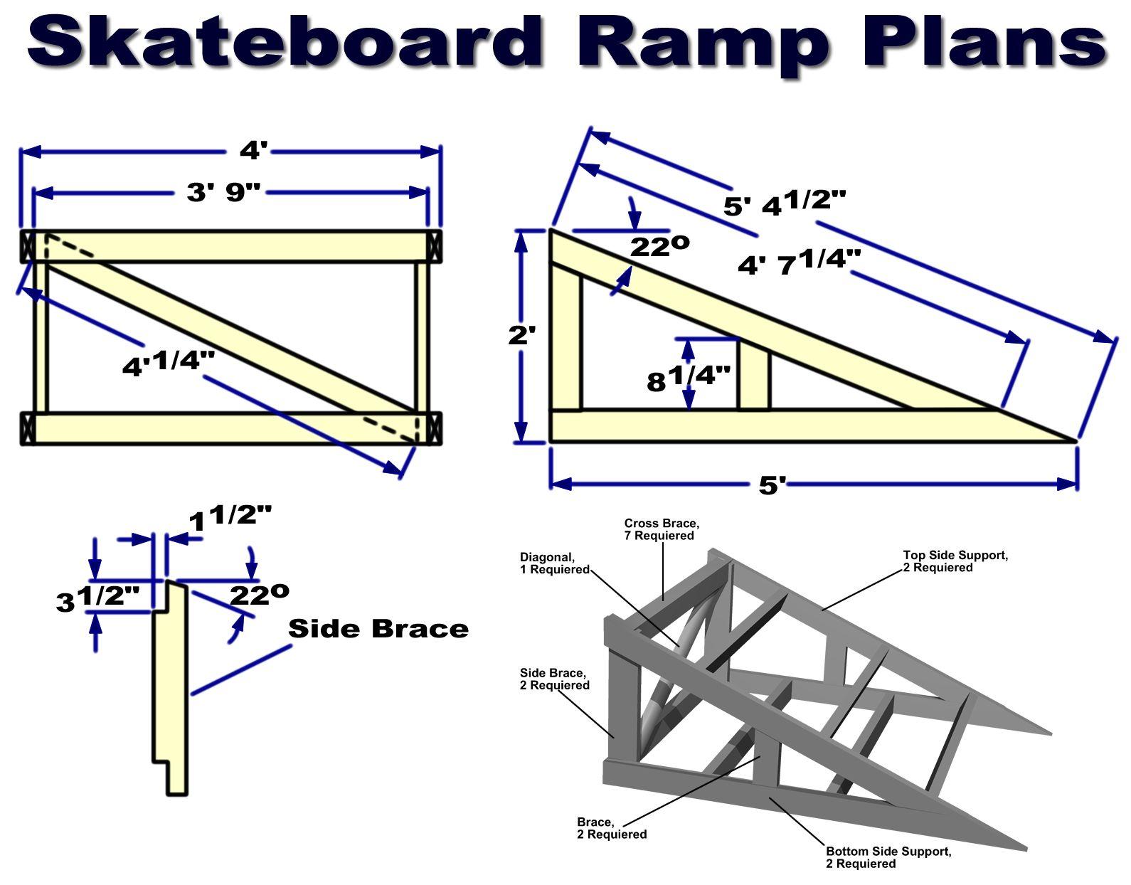 Free mini halfpipe plans - Skateboard Ramp Plans L D2827ee331e166e0 Jpg 1590 1244
