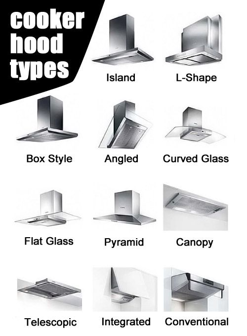 Good Morning We Are Working On Including Some Cooker Hoods From The Bosch Range Http Www Bellsdomestics Co Uk Cooking Bihd Cooker Hoods Cooker Hood Hoods