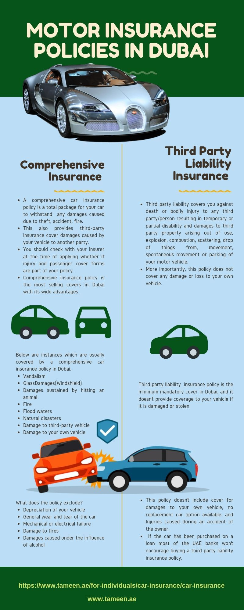 Comprehensive and third party liability insurance policy