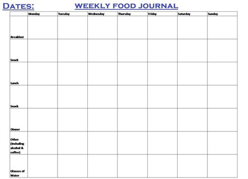GENERAL THEMES · The goal is to eat a low carb and high protein diet with lots of vegetables · Eat carbs (for example rice and bread) before 3pm. · If this seems impossible, try your best to eat carbs...