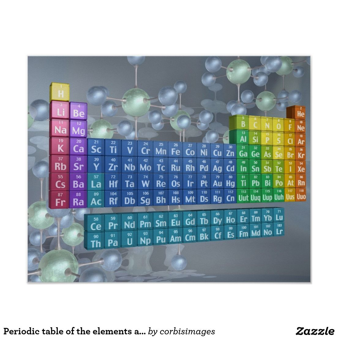 Periodic Table Of The Elements And Molecules Poster