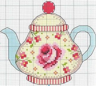 cross stitch chart..